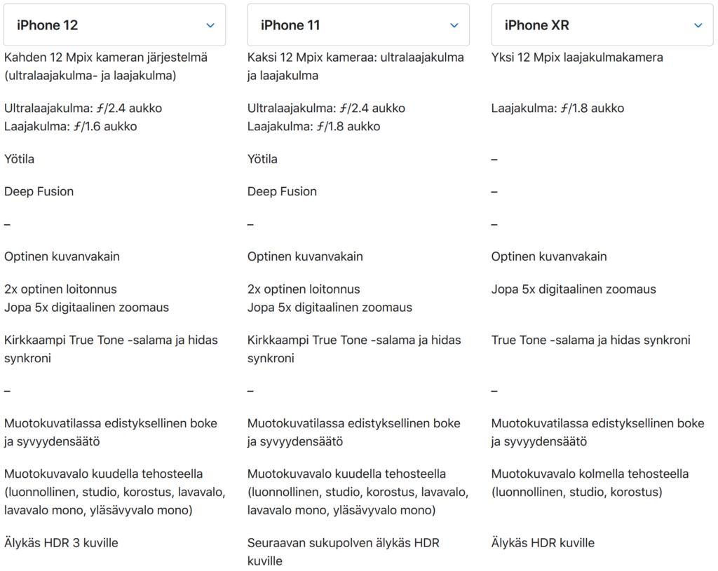 iPhone 12 vs iPhone 11 vs iPhone XR kamera